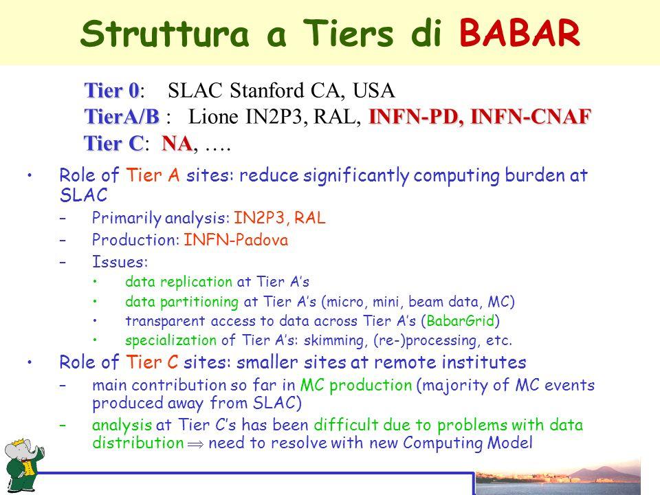 Struttura a Tiers di BABAR Tier 0 Tier 0: SLAC Stanford CA, USA TierA/BINFN-PD, INFN-CNAF TierA/B : Lione IN2P3, RAL, INFN-PD, INFN-CNAF Tier CNA Tier