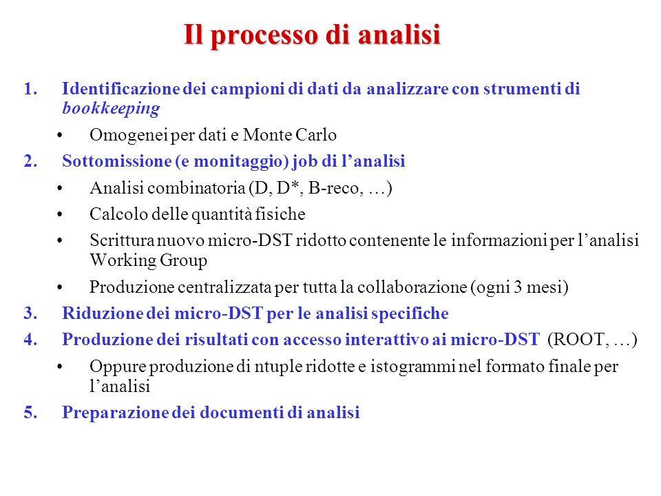 Il processo di analisi 1.Identificazione dei campioni di dati da analizzare con strumenti di bookkeeping Omogenei per dati e Monte Carlo 2.Sottomissio