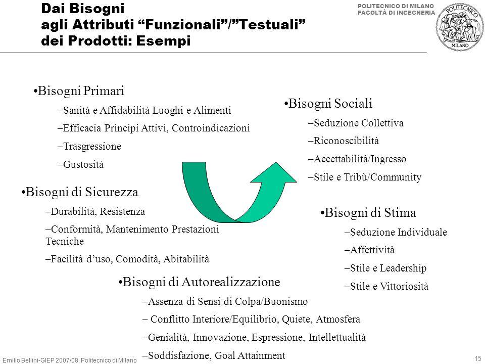 Emilio Bellini-GIEP 2007/08, Politecnico di Milano POLITECNICO DI MILANO FACOLTÀ DI INGEGNERIA 15 Dai Bisogni agli Attributi Funzionali/Testuali dei P