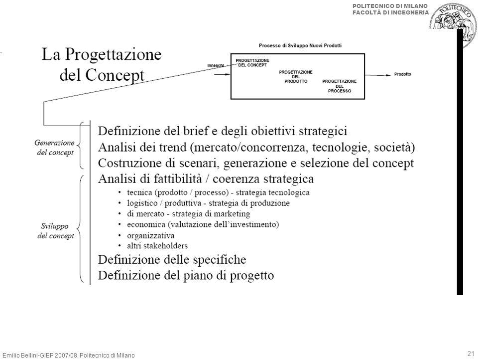 Emilio Bellini-GIEP 2007/08, Politecnico di Milano POLITECNICO DI MILANO FACOLTÀ DI INGEGNERIA 21