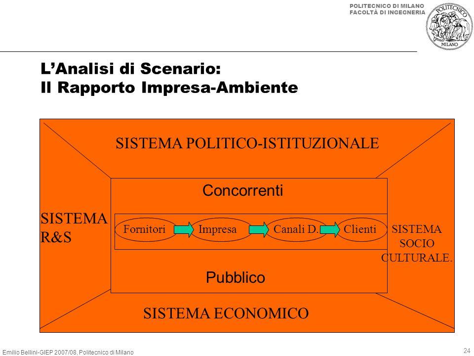 Emilio Bellini-GIEP 2007/08, Politecnico di Milano POLITECNICO DI MILANO FACOLTÀ DI INGEGNERIA 24 LAnalisi di Scenario: Il Rapporto Impresa-Ambiente S