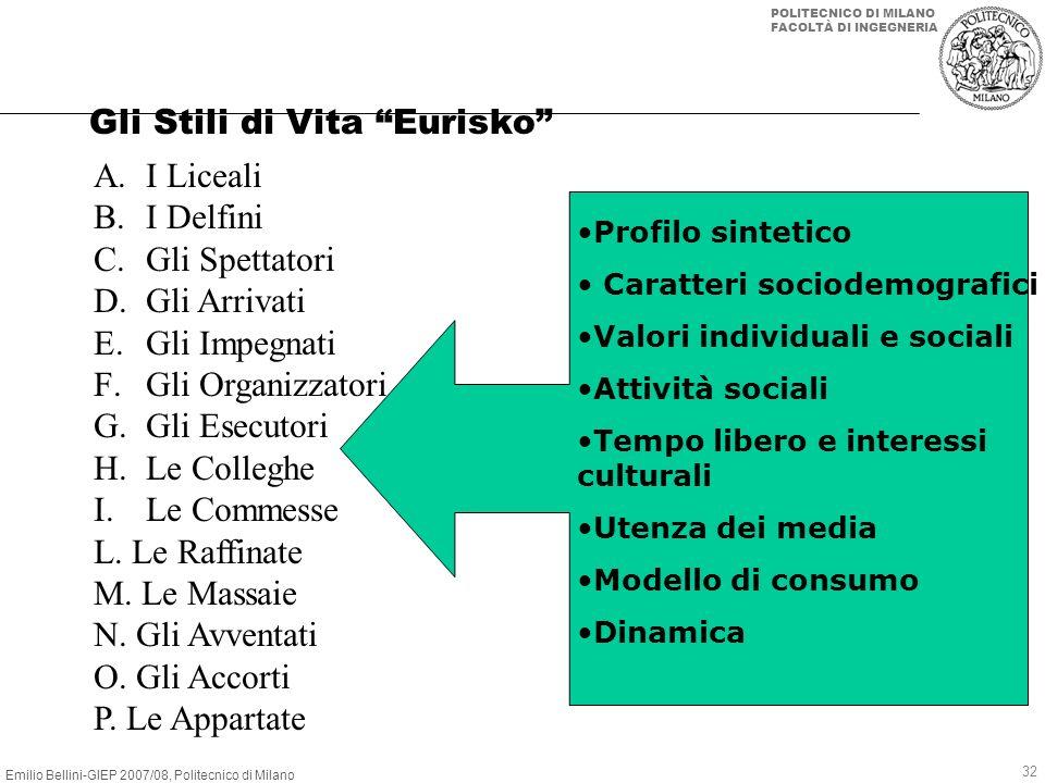 Emilio Bellini-GIEP 2007/08, Politecnico di Milano POLITECNICO DI MILANO FACOLTÀ DI INGEGNERIA 32 Gli Stili di Vita Eurisko A.I Liceali B.I Delfini C.