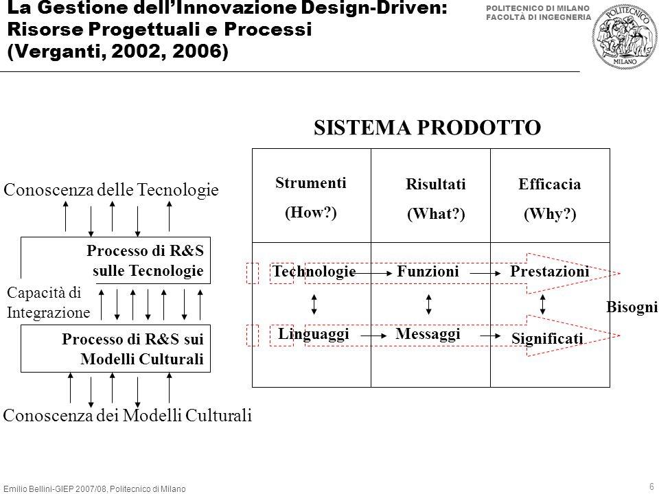 Emilio Bellini-GIEP 2007/08, Politecnico di Milano POLITECNICO DI MILANO FACOLTÀ DI INGEGNERIA 6 La Gestione dellInnovazione Design-Driven: Risorse Pr