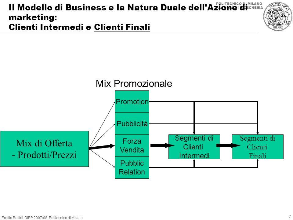 Emilio Bellini-GIEP 2007/08, Politecnico di Milano POLITECNICO DI MILANO FACOLTÀ DI INGEGNERIA 7 Il Modello di Business e la Natura Duale dellAzione d
