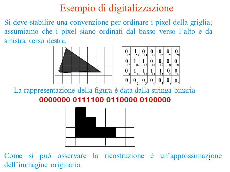 11 Prima che fotografie e immagini possano essere elaborate sul computer, esse devono essere digitalizzate (espresse come numeri zero e uno) tramite u
