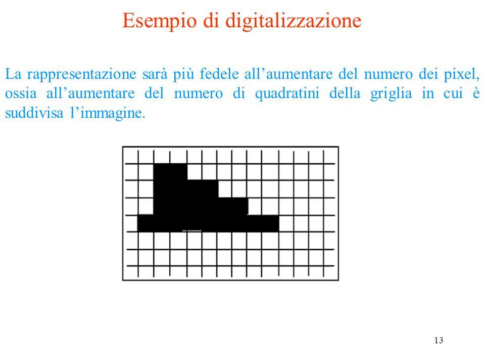 12 Esempio di digitalizzazione Si deve stabilire una convenzione per ordinare i pixel della griglia; assumiamo che i pixel siano ordinati dal basso ve