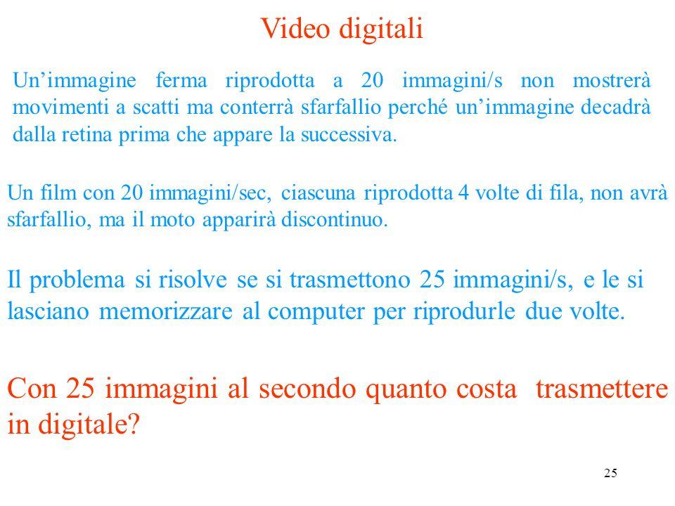 24 Video ed animazioni Per rappresentare una sequenza di immagini si possono memorizzare tutti i fotogrammi uno dietro laltro. Locchio umano ha la pro