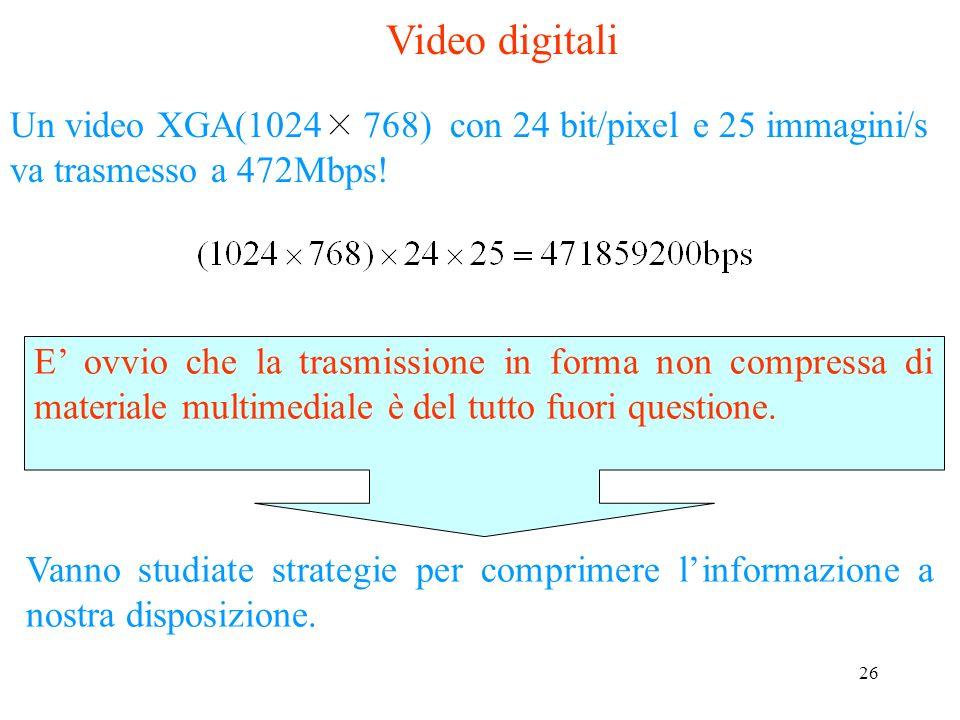 25 Video digitali Unimmagine ferma riprodotta a 20 immagini/s non mostrerà movimenti a scatti ma conterrà sfarfallio perché unimmagine decadrà dalla r