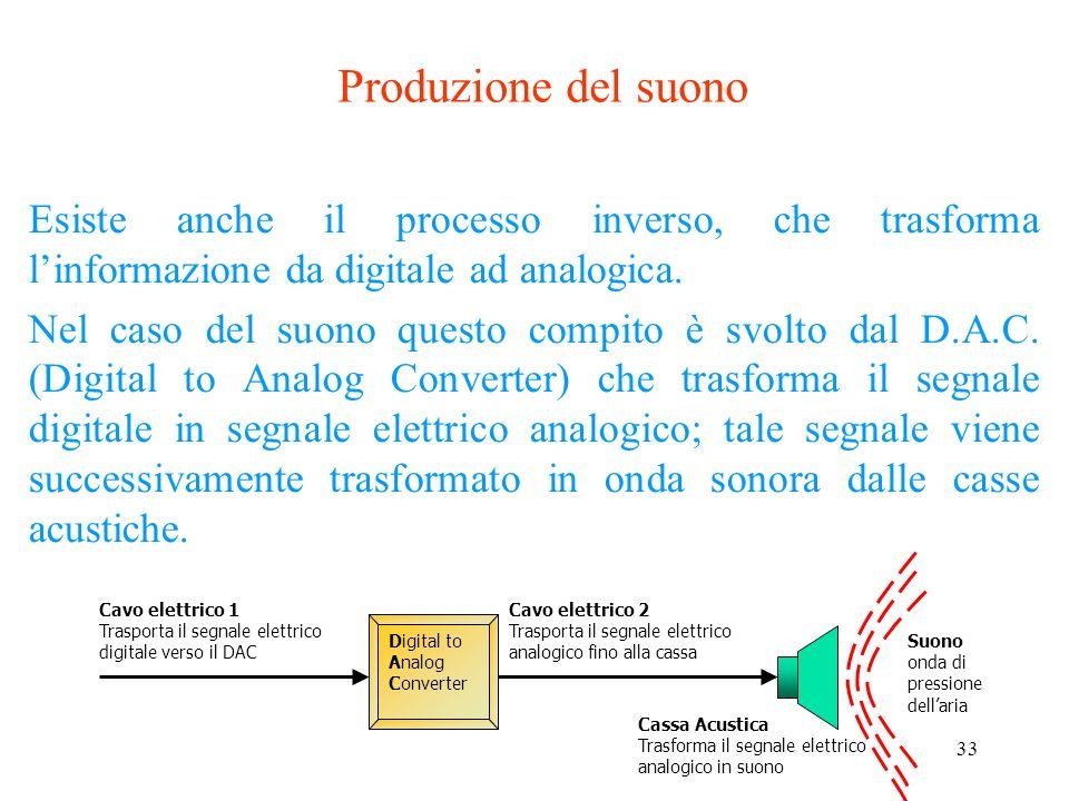 32 Dispositivi di codifica (ADC) Suono onda di pressione dellaria Microfono Converte il suono in segnale elettrico Cavo elettrico 1 Trasporta il segna
