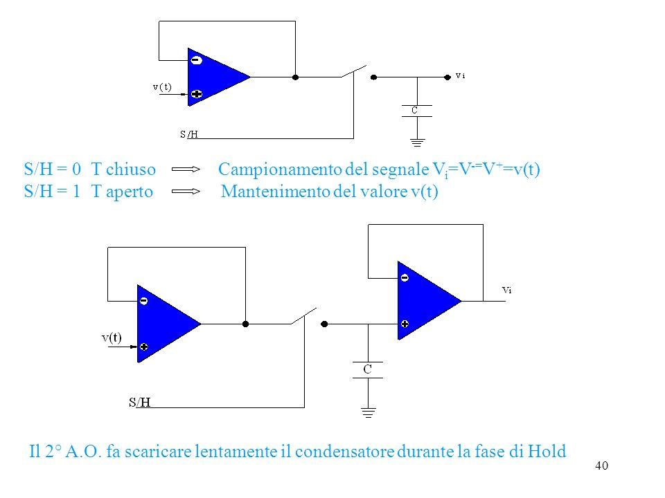 39 SAMPLE AND HOLD Il S/H nasce dallesigenza di campionare il segnale analogico e provvedere a mantenerlo per tutto il tempo della conversione in digi