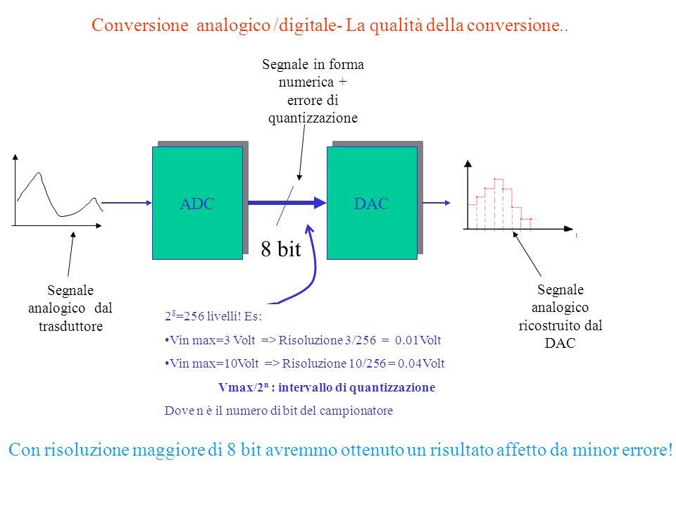 Conversione A/D a 8 bit Ad esempio al terzo colpo di clock del campionatore, viene estratto un campione pari a 2,6 Volt, che nel blocco successivo vie