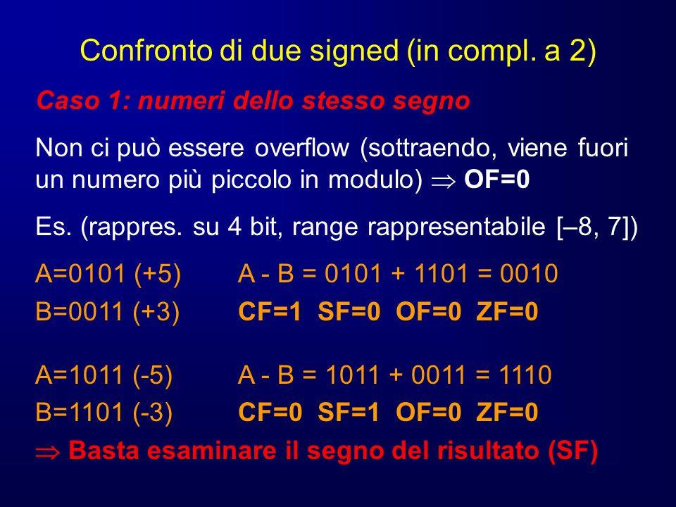 Confronto di due signed (in compl.a 2) Caso 2: numeri di segno opposto, nessun overflow (OF=0) Es.