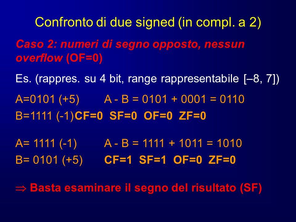 Confronto di due signed (in compl. a 2) Caso 2: numeri di segno opposto, nessun overflow (OF=0) Es. (rappres. su 4 bit, range rappresentabile [–8, 7])