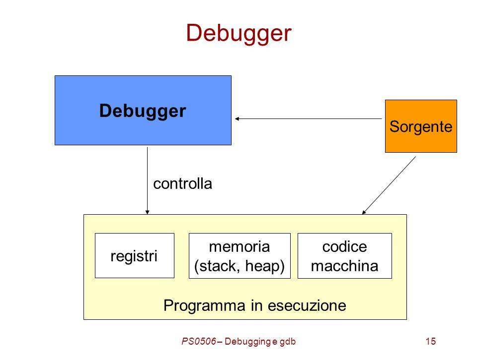 PS0506 – Debugging e gdb15 Debugger memoria (stack, heap) codice macchina Sorgente registri Debugger controlla Programma in esecuzione