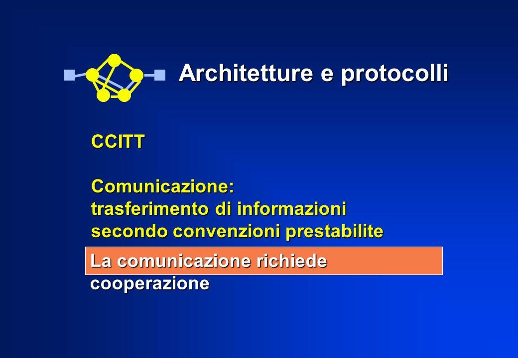 Architetture e protocolli CCITTComunicazione: trasferimento di informazioni secondo convenzioni prestabilite La comunicazione richiede cooperazione