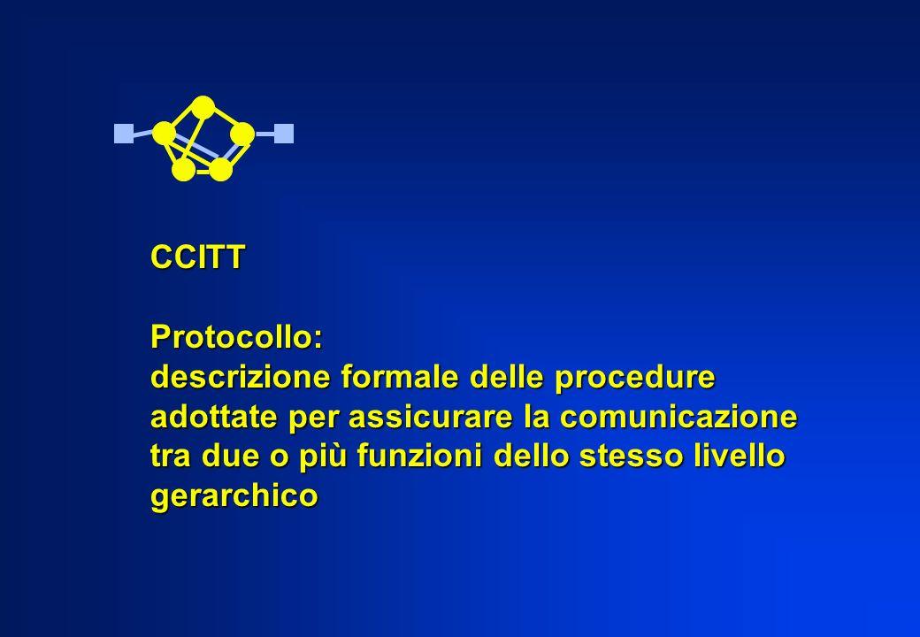 CCITTProtocollo: descrizione formale delle procedure adottate per assicurare la comunicazione tra due o più funzioni dello stesso livello gerarchico