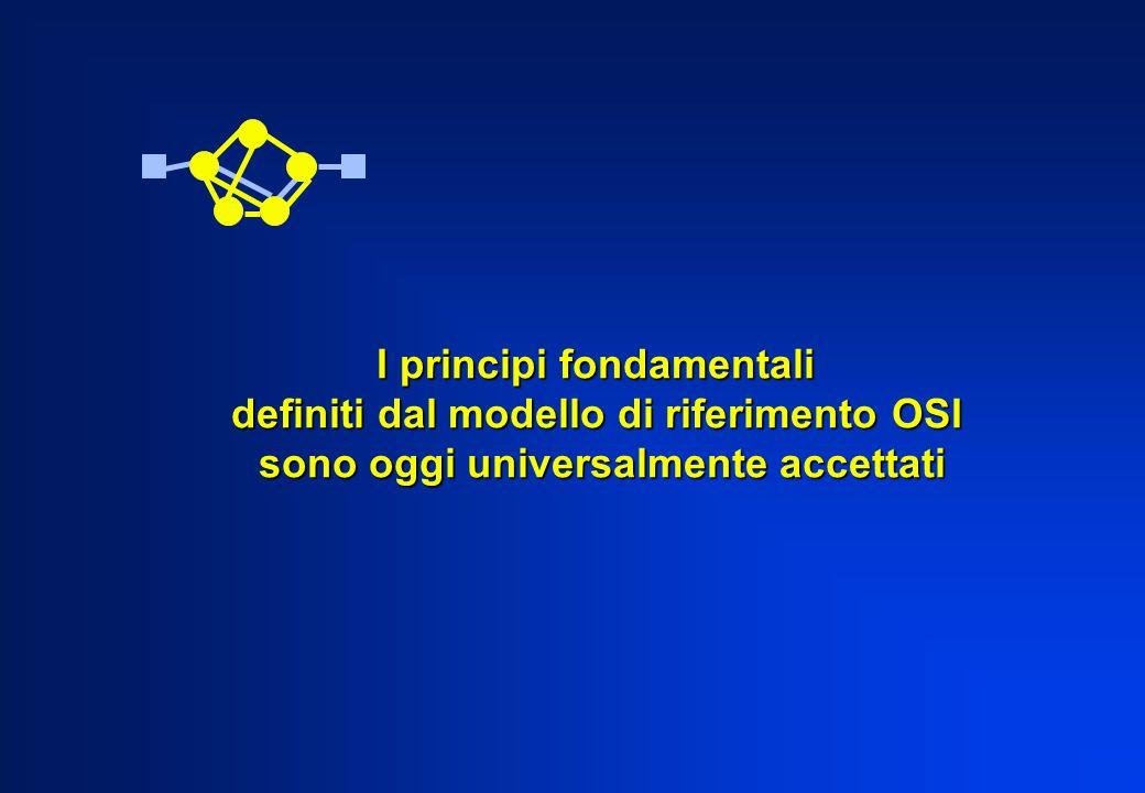 I principi fondamentali definiti dal modello di riferimento OSI sono oggi universalmente accettati