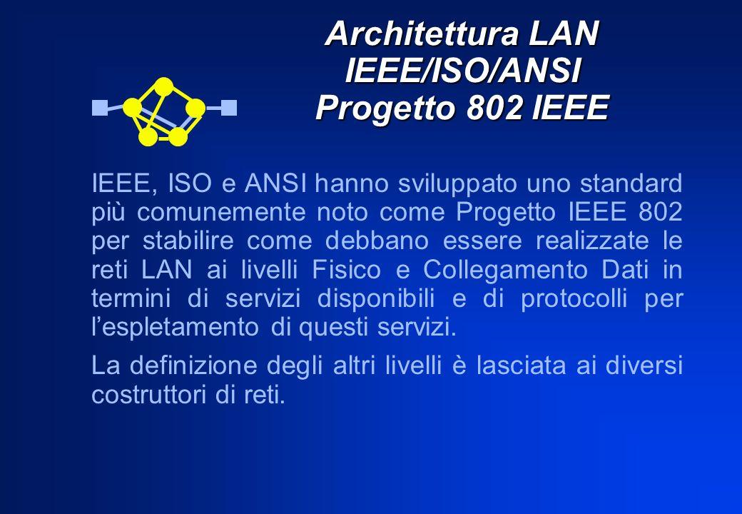 Architettura LAN IEEE/ISO/ANSI Progetto 802 IEEE IEEE, ISO e ANSI hanno sviluppato uno standard più comunemente noto come Progetto IEEE 802 per stabilire come debbano essere realizzate le reti LAN ai livelli Fisico e Collegamento Dati in termini di servizi disponibili e di protocolli per lespletamento di questi servizi.