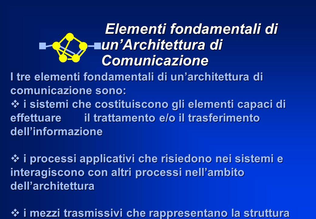 Elementi fondamentali di unArchitettura di Comunicazione Elementi fondamentali di unArchitettura di Comunicazione I tre elementi fondamentali di unarc
