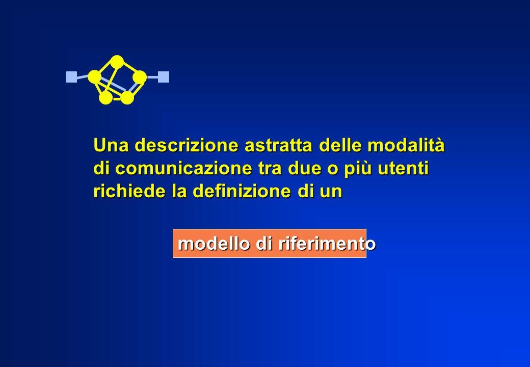 Una descrizione astratta delle modalità di comunicazione tra due o più utenti richiede la definizione di un modello di riferimento
