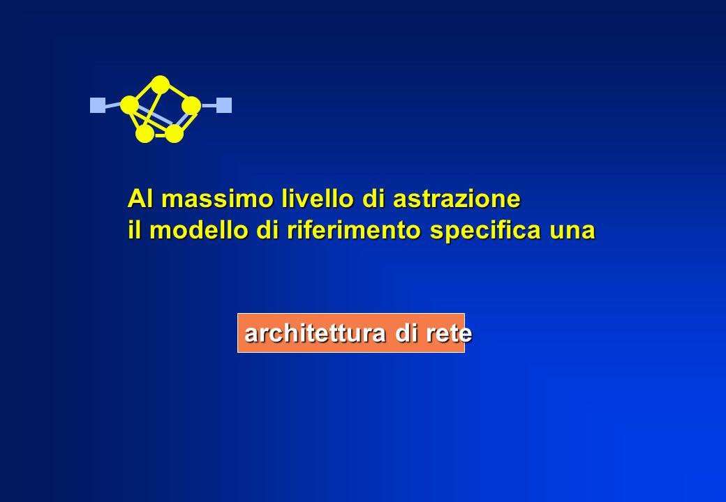 Al massimo livello di astrazione il modello di riferimento specifica una architettura di rete