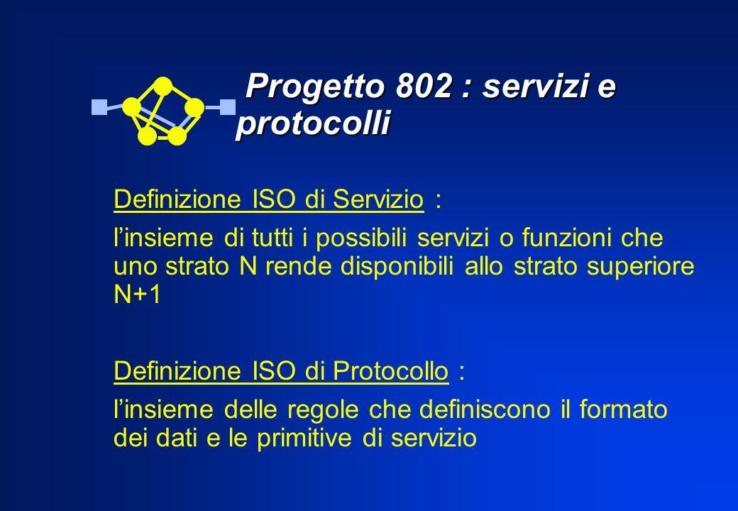 Progetto 802 : servizi e protocolli Progetto 802 : servizi e protocolli Definizione ISO di Servizio : linsieme di tutti i possibili servizi o funzioni che uno strato N rende disponibili allo strato superiore N+1 Definizione ISO di Protocollo : linsieme delle regole che definiscono il formato dei dati e le primitive di servizio