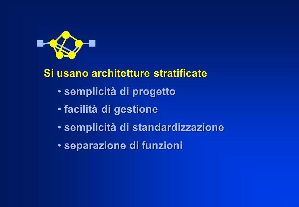 Si usano architetture stratificate semplicità di progetto semplicità di progetto facilità di gestione facilità di gestione semplicità di standardizzazione semplicità di standardizzazione separazione di funzioni separazione di funzioni