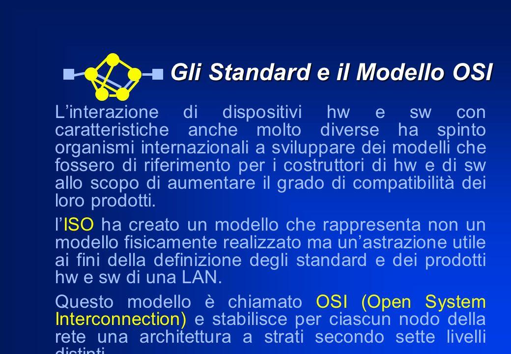 Gli Standard e il Modello OSI Gli Standard e il Modello OSI Linterazione di dispositivi hw e sw con caratteristiche anche molto diverse ha spinto organismi internazionali a sviluppare dei modelli che fossero di riferimento per i costruttori di hw e di sw allo scopo di aumentare il grado di compatibilità dei loro prodotti.