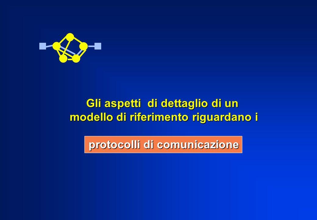 Gli aspetti di dettaglio di un modello di riferimento riguardano i protocolli di comunicazione