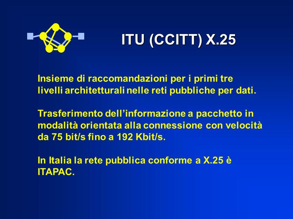 ITU (CCITT) X.25 Insieme di raccomandazioni per i primi tre livelli architetturali nelle reti pubbliche per dati. Trasferimento dellinformazione a pac