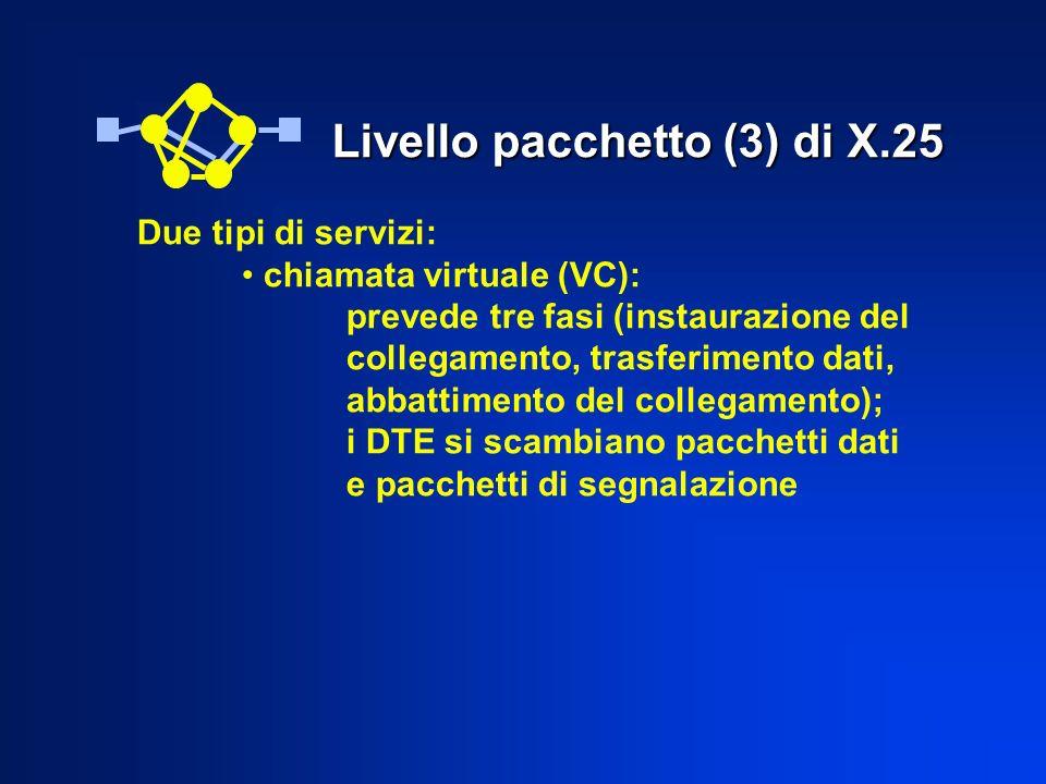 Livello pacchetto (3) di X.25 Due tipi di servizi: chiamata virtuale (VC): prevede tre fasi (instaurazione del collegamento, trasferimento dati, abbat