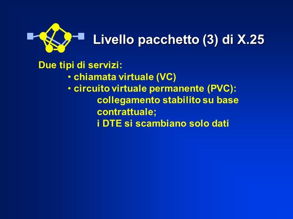 Livello pacchetto (3) di X.25 Due tipi di servizi: chiamata virtuale (VC) circuito virtuale permanente (PVC): collegamento stabilito su base contrattuale; i DTE si scambiano solo dati