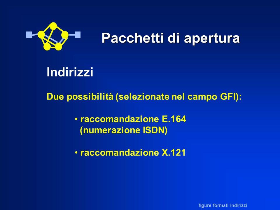 Pacchetti di apertura Indirizzi Due possibilità (selezionate nel campo GFI): raccomandazione E.164 (numerazione ISDN) raccomandazione X.121 figure for