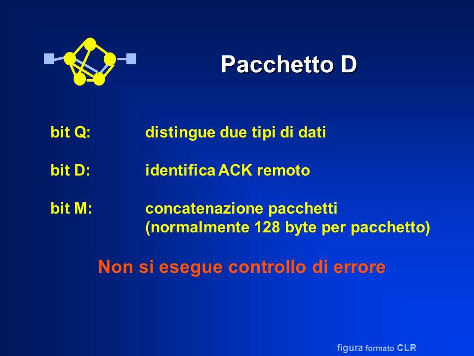Pacchetto D bit Q:distingue due tipi di dati bit D:identifica ACK remoto bit M:concatenazione pacchetti (normalmente 128 byte per pacchetto) Non si es