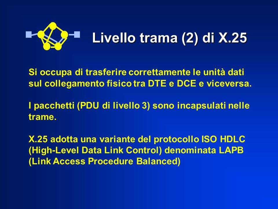 Livello trama (2) di X.25 Si occupa di trasferire correttamente le unità dati sul collegamento fisico tra DTE e DCE e viceversa. I pacchetti (PDU di l