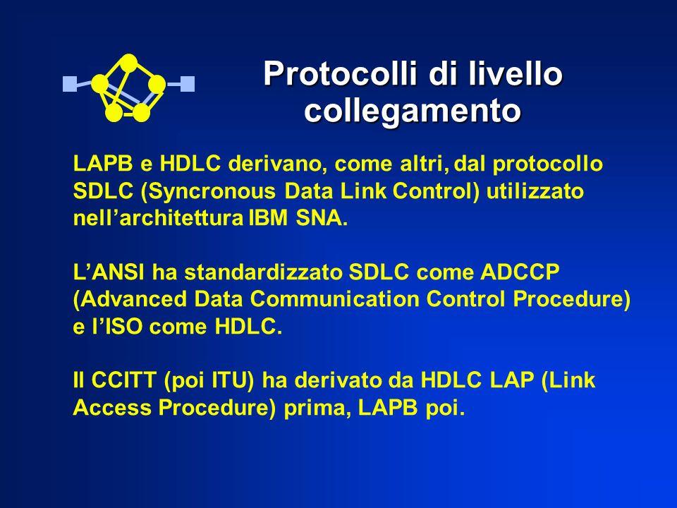 Protocolli di livello collegamento LAPB e HDLC derivano, come altri, dal protocollo SDLC (Syncronous Data Link Control) utilizzato nellarchitettura IB
