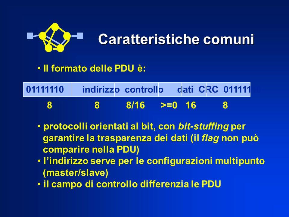Caratteristiche comuni Il formato delle PDU è: protocolli orientati al bit, con bit-stuffing per garantire la trasparenza dei dati (il flag non può comparire nella PDU) lindirizzo serve per le configurazioni multipunto (master/slave) il campo di controllo differenzia le PDU 01111110 indirizzo controllo dati CRC 01111110 8 8 8/16 >=0 16 8