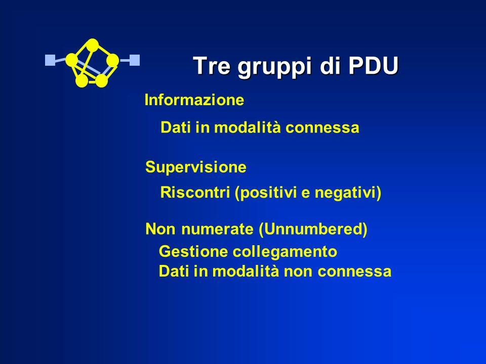 Tre gruppi di PDU Informazione Supervisione Non numerate (Unnumbered) Dati in modalità connessa Riscontri (positivi e negativi) Gestione collegamento Dati in modalità non connessa