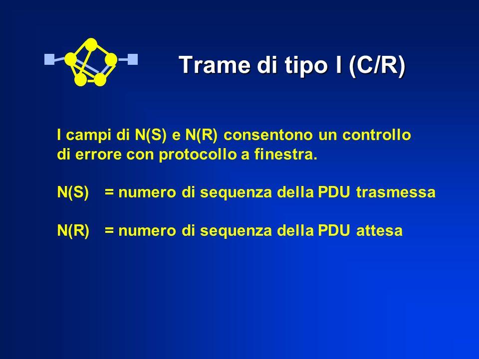 Trame di tipo I (C/R) I campi di N(S) e N(R) consentono un controllo di errore con protocollo a finestra. N(S)= numero di sequenza della PDU trasmessa