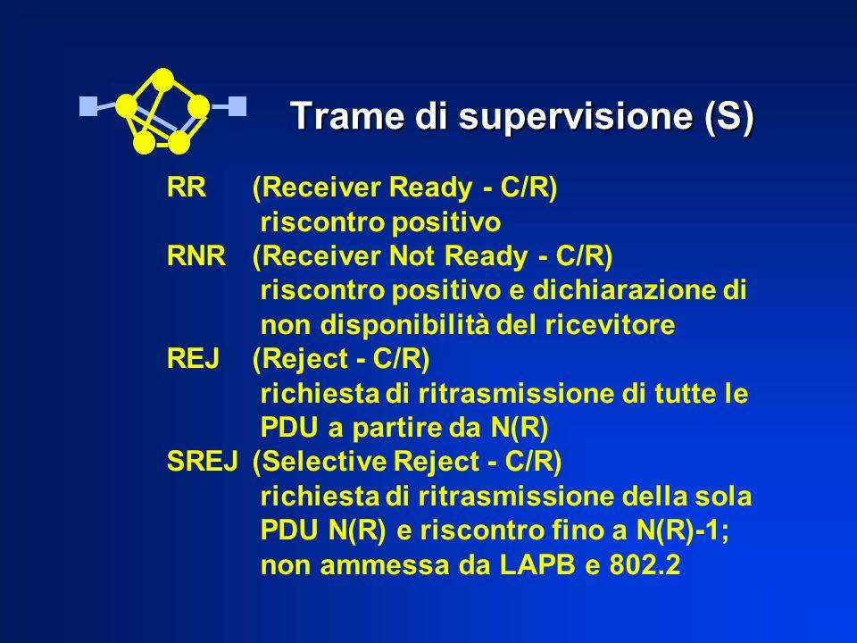 Trame di supervisione (S) RR(Receiver Ready - C/R) riscontro positivo RNR(Receiver Not Ready - C/R) riscontro positivo e dichiarazione di non disponibilità del ricevitore REJ(Reject - C/R) richiesta di ritrasmissione di tutte le PDU a partire da N(R) SREJ(Selective Reject - C/R) richiesta di ritrasmissione della sola PDU N(R) e riscontro fino a N(R)-1; non ammessa da LAPB e 802.2