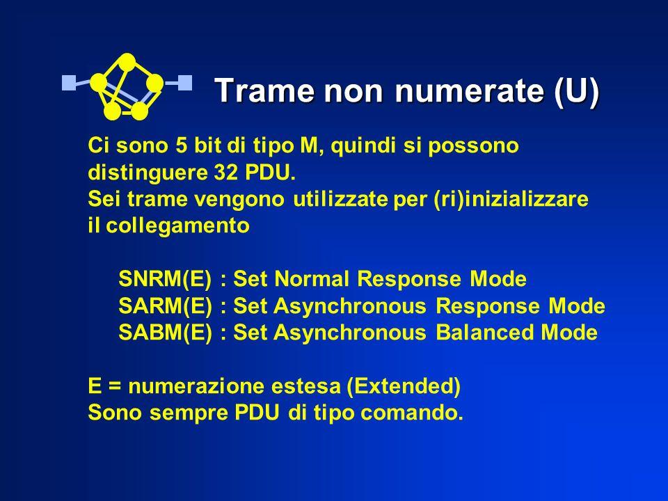 Trame non numerate (U) Ci sono 5 bit di tipo M, quindi si possono distinguere 32 PDU. Sei trame vengono utilizzate per (ri)inizializzare il collegamen