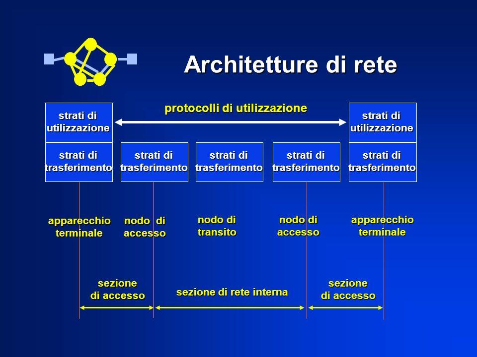 Pacchetti dati (VC e PVC) DTE DCEDCE DTE D (data) INT(interrupt) INTC(interrupt confirm) I pacchetti di tipo interrupt eludono il controllo di flusso.