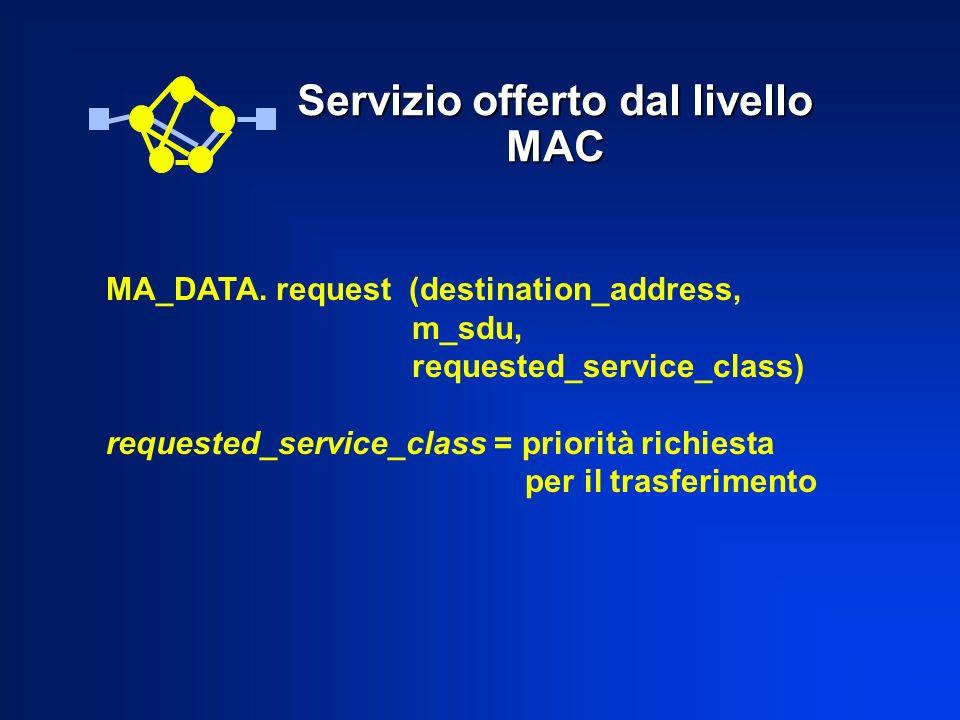 Servizio offerto dal livello MAC MA_DATA. request (destination_address, m_sdu, requested_service_class) requested_service_class = priorità richiesta p