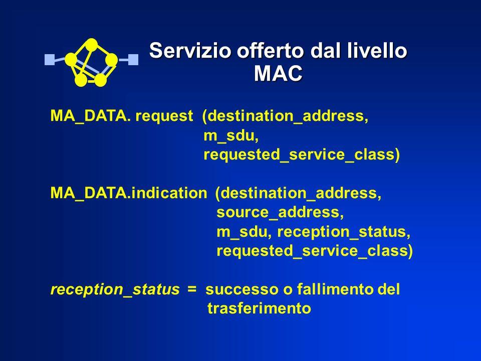 Servizio offerto dal livello MAC MA_DATA.