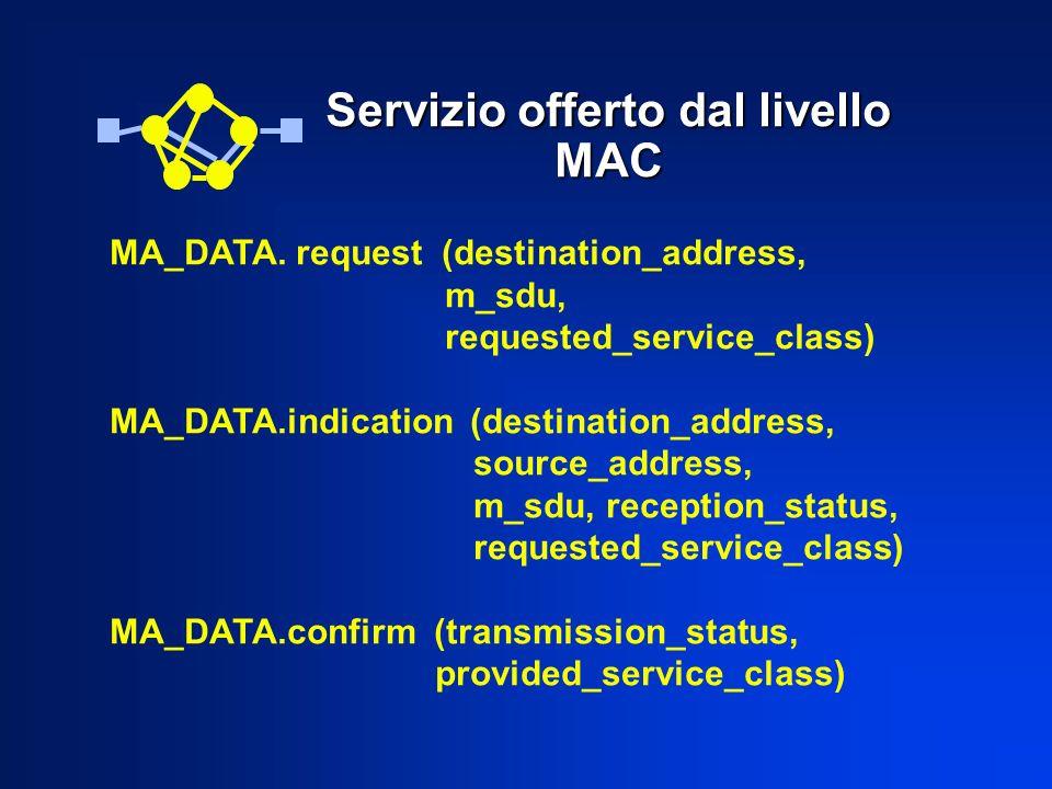 Servizio offerto dal livello MAC MA_DATA. request (destination_address, m_sdu, requested_service_class) MA_DATA.indication (destination_address, sourc