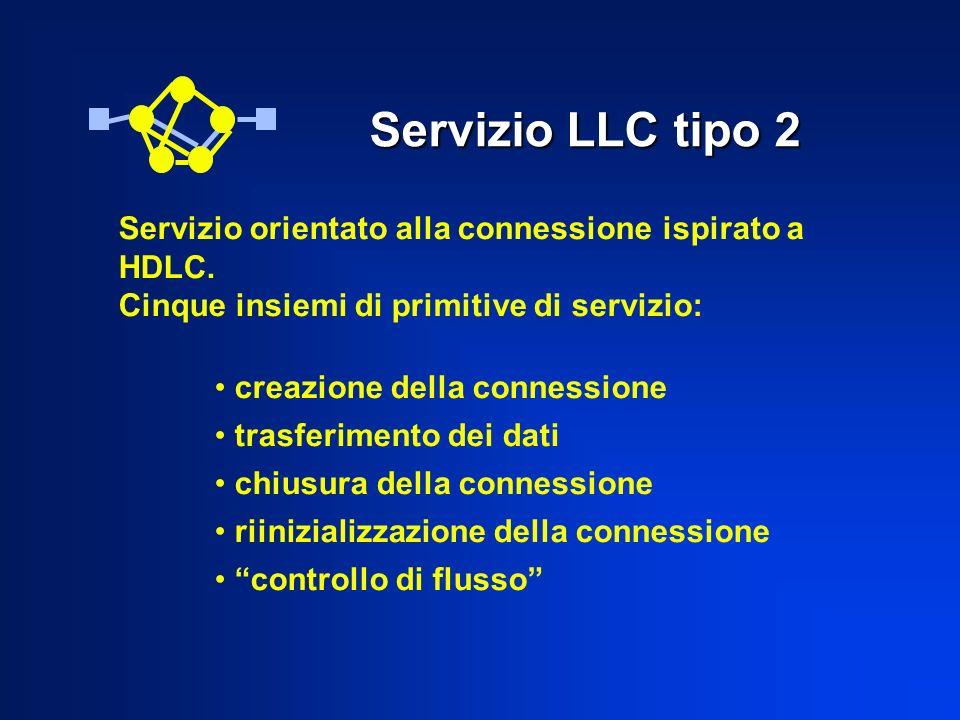 Servizio LLC tipo 2 Servizio orientato alla connessione ispirato a HDLC. Cinque insiemi di primitive di servizio: creazione della connessione trasferi