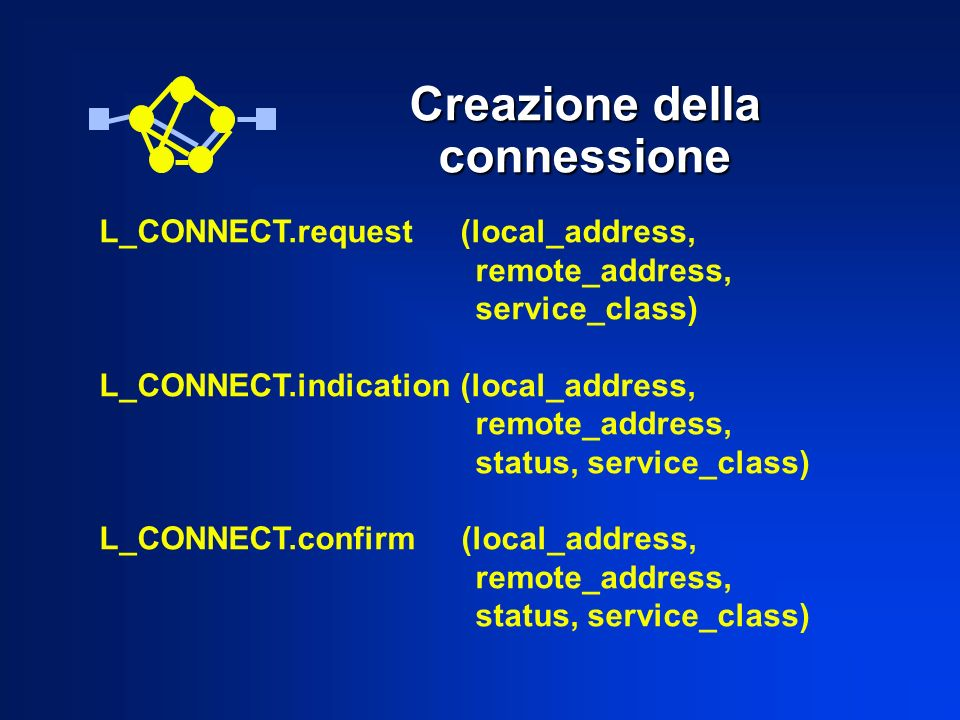 Creazione della connessione L_CONNECT.request (local_address, remote_address, service_class) L_CONNECT.indication (local_address, remote_address, status, service_class) L_CONNECT.confirm (local_address, remote_address, status, service_class)