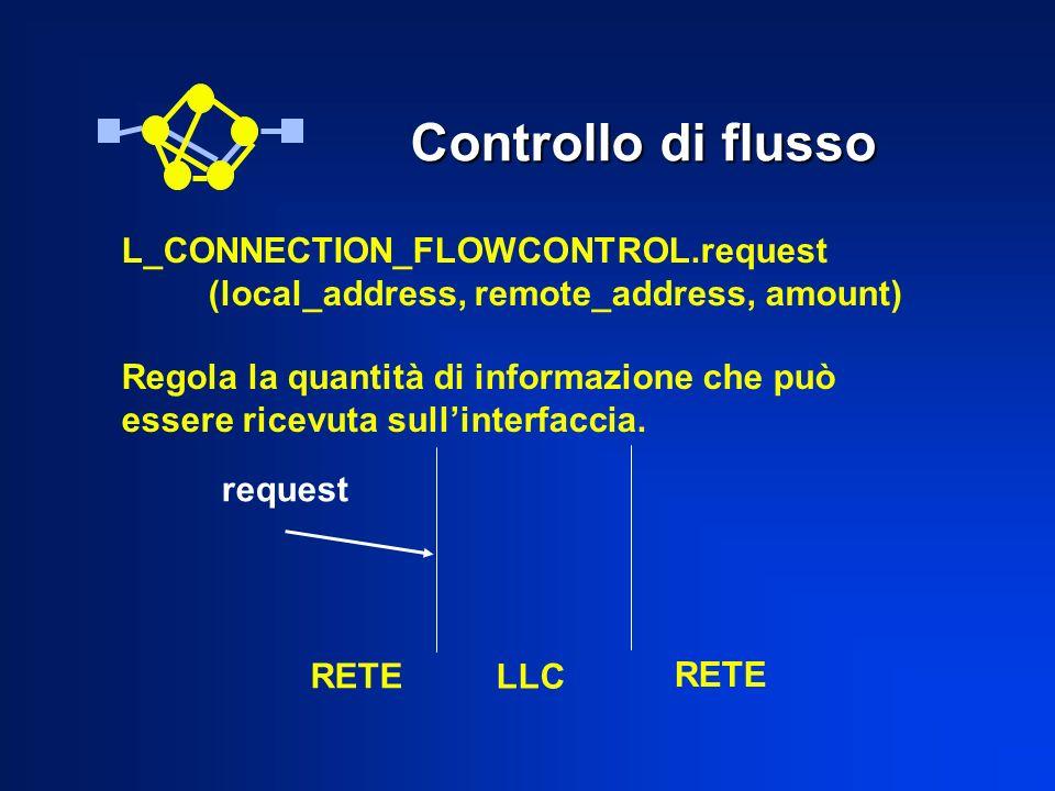 Controllo di flusso L_CONNECTION_FLOWCONTROL.request (local_address, remote_address, amount) Regola la quantità di informazione che può essere ricevuta sullinterfaccia.