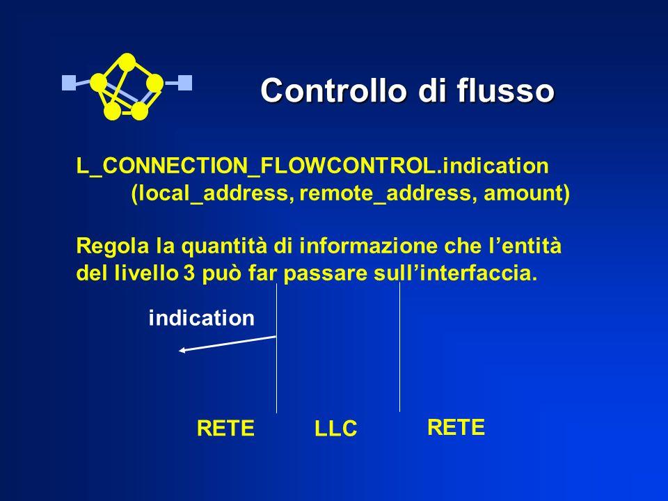 Controllo di flusso L_CONNECTION_FLOWCONTROL.indication (local_address, remote_address, amount) Regola la quantità di informazione che lentità del livello 3 può far passare sullinterfaccia.