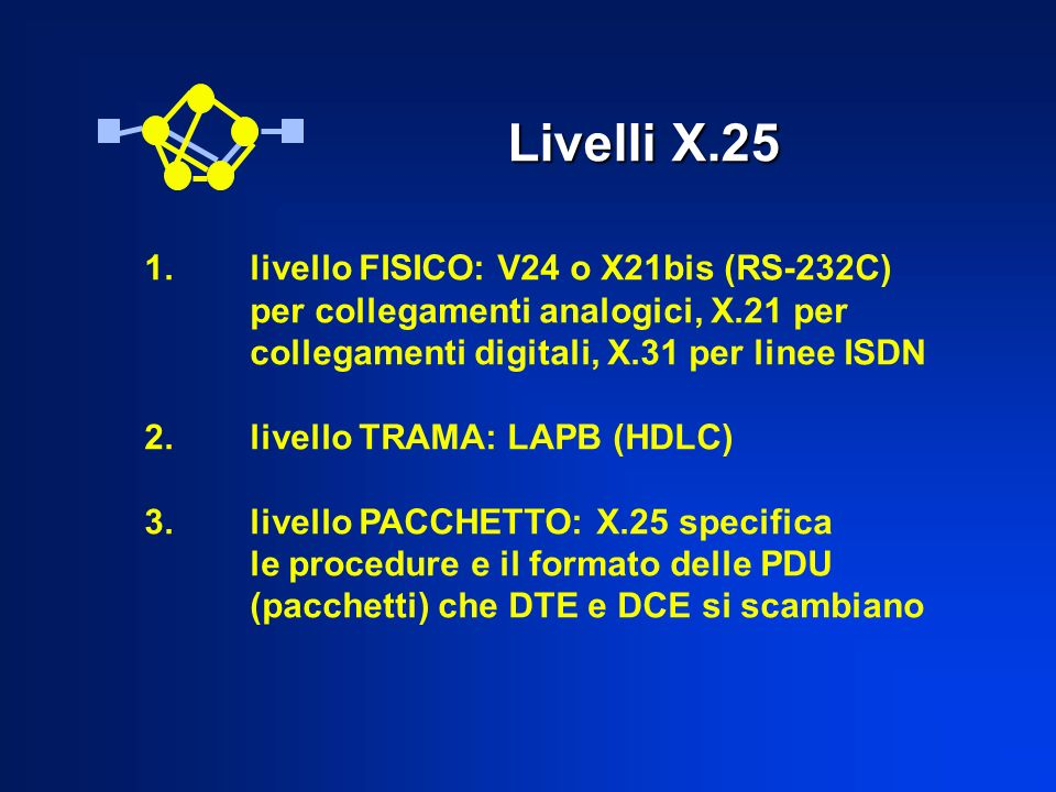 Altre raccomandazioni char mode DTE packet mode DTE DCEPADPSEDCE X.28 X.29 X.3 PAD: Packet Assembly/Disassembly